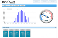 The SEDAS online tool lets you track the energy generation hourly. This is a 1.2kW system at 7pm