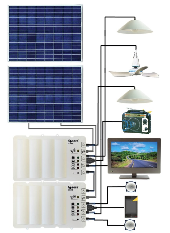 Low-Voltage Solar Home Systems – ALOSUN LIMITED