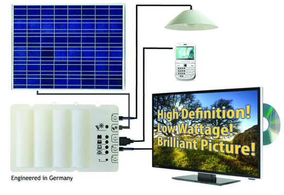 Battery, Solar Panel, HD TV, DVD Player